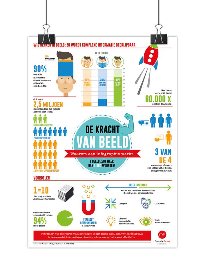 OF_infographic_kracht van beeld_kl