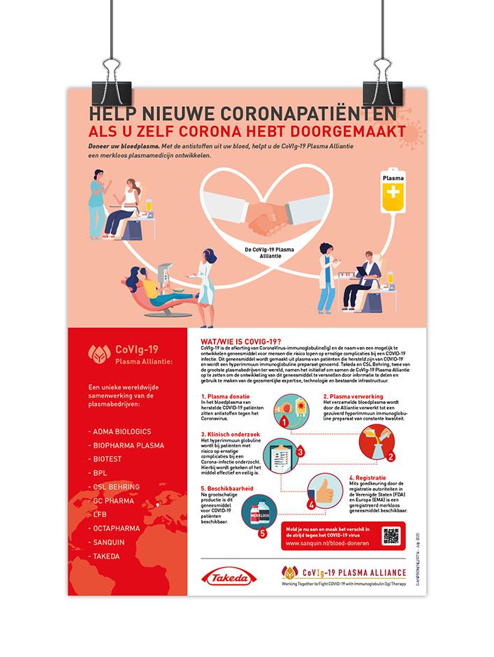 takeda covig19_infographic_kl